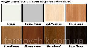 Подставка для Цветов в стиле LOFT  (NS-963246990), фото 3