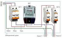 Защита сети от перенапряжения и короткого замыкания, устройства защиты сети