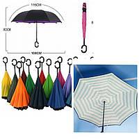 Зонт наоборот (Обратный зонт)