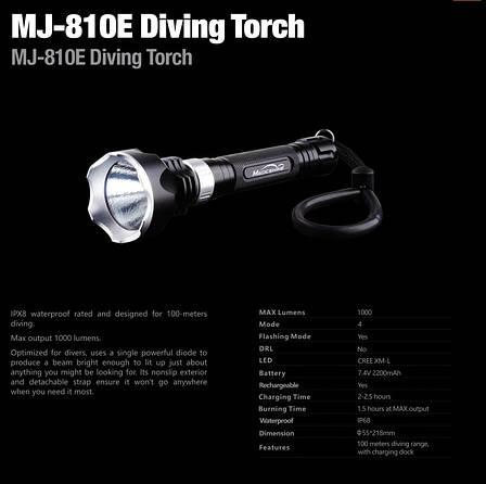 Ліхтар дайвінговий Magicshine MJ-810E, фото 2