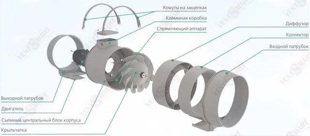 Конструкция канального вентилятора ВЕНТС ТТ ПРО 150, который можно купить по минимальной цене в интернет-магазине вентиляции ventSmart.com.ua