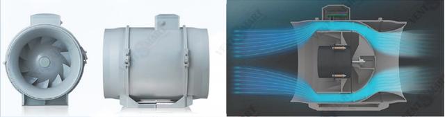 Внешний вид и вид в разрезе канальных вентиляторов ВЕНТС ТТ ПРО 150