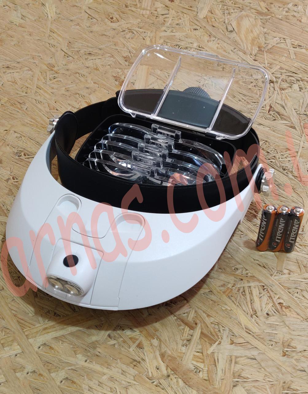 Бинокуляр очки бинокулярные со светодиодной подсветкой MG81001-G