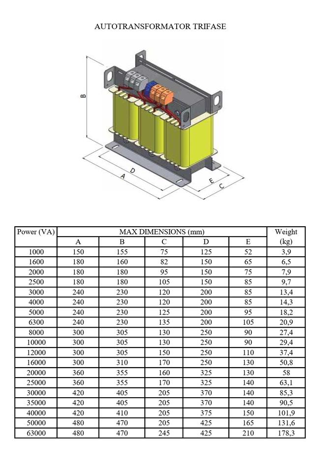 Сервотрансформатор ATF-1000 ВА