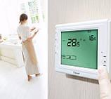 Кімнатні терморегулятори