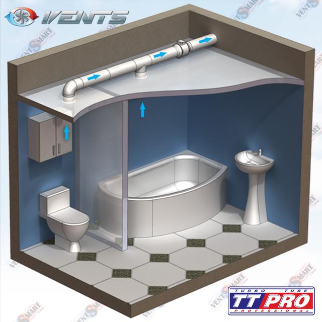 Применение канального вентилятора VENTS TT PRO в ванной комнате