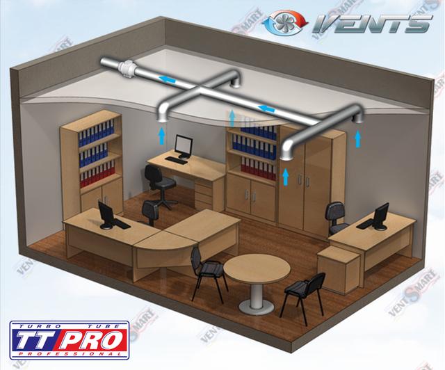 Применение ВЕНТС ТТ ПРО 150 для вытяжной вентиляции в офисе