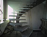 Основание лестницы