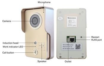 Wi-Fi вызывная панель PoliceCam 602