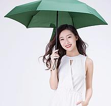 Зелена парасолька Xiaomi Umbracella / Зонт Xiaomi Umbracella Зелений