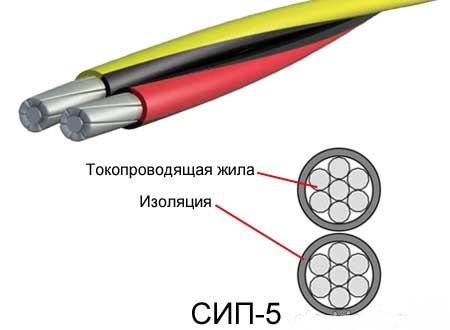 Провод самонесущий СИП-5 2х16 Одескабель