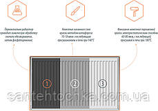 Радиатор Djoul стальной TYPE22 H500 L=600, фото 2
