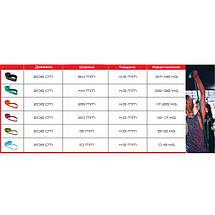 Эспандер-петля (резина для фитнеса и спорта) SportVida Power Band 64 мм 37-46 кг SV-HK0193, фото 3