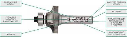 34 Профессиональные фрезы торговой марки Hitachi HiKOKI