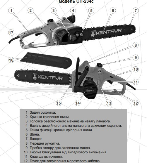 схема Кентавр СП-234c