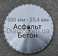 Купить круг для резки бетона пропорции для керамзитобетона пол