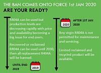 Поэтапный отказ от хладагента R404A вступает в силу 1 января 2020 года, вы готовы?
