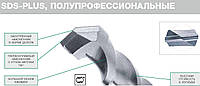№03 Полупрофессиональные буры торговой марки Hikoki под хвостовик SDS-Plus