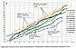 Биметаллический радиатор MIRADO 500/96, фото 5