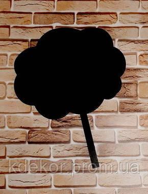 Грифельное панно. Текстовое облако. Мыслеформа