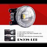 """Противотуманные фары """"DLAA"""" RN 998 LED/DRL/FOG (90мм) (комплект), фото 6"""