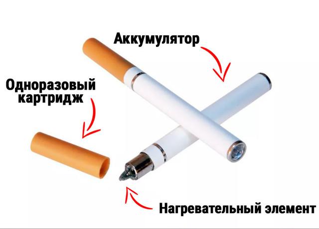 обычные сигареты купить в