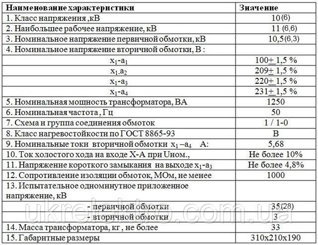 Технические характеристики трансформаторов ОСВЛп – 1,25 / 10 УХЛ2:
