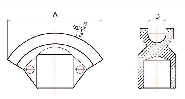 Размер гибочных башмаков