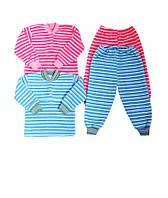 Пижама детская махровая , розовая и голубая детская пижама , полосатая пижама детская зимняя