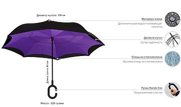 Зонт Навпаки Up-brella - Парасольку Зворотного Складання | Малиновий, фото 3