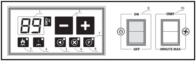Электронная панель управления котла Roda Pirotech 25 SЕ