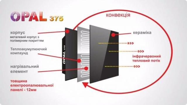 опал-375-обогрев-схема