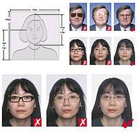 Актуальные требования к фотографии на Гринкард для участия в лотерее 2021.