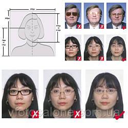 Актуальные требования к фотографии на Гринкард для участия в лотерее 2022.