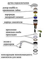 Змішувачі російської торгової марки STC виготовляються на заводі в Китаї