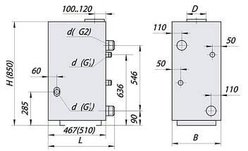 Газовый котел двухконтурный Данко-24В, фото 2
