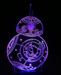 Съемная пластина к ночнику Светляччок BB8 (00113(ПЛ))