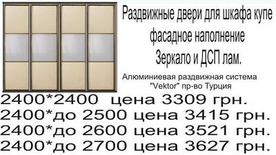 Раздвижные двери для шкафов купе 4 двери комбинированные