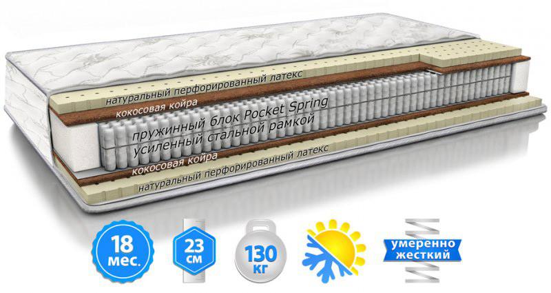 Матрац Sleep&Fly Extra Latex Стрейч 150x200 см (2003491502006)