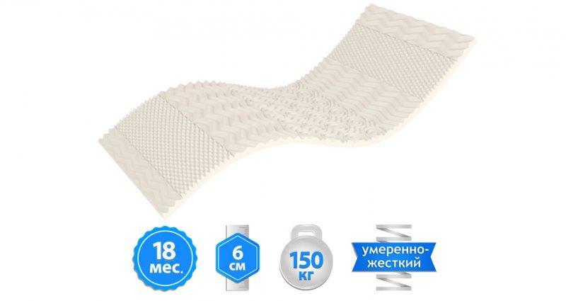 Топпер Take&Go bamboo Top White 150x200 см (3021271502007)