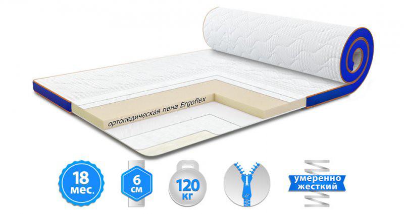Футон Sleep&Fly Flex Mini 140x190 см (3003651401902)