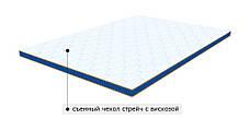 Футон Sleep&Fly Flex Mini 140x190 см (3003651401902), фото 3