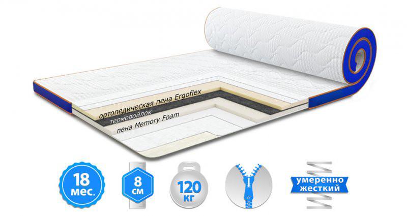 Футон Sleep&Fly Memo 2 в 1 Flex 150x190 см (3003711501900)