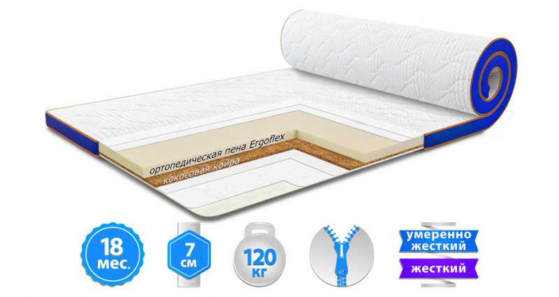 Футон Sleep&Fly Flex 2 в 1 Kokos Стрейч 80x200 см (3003740802009)