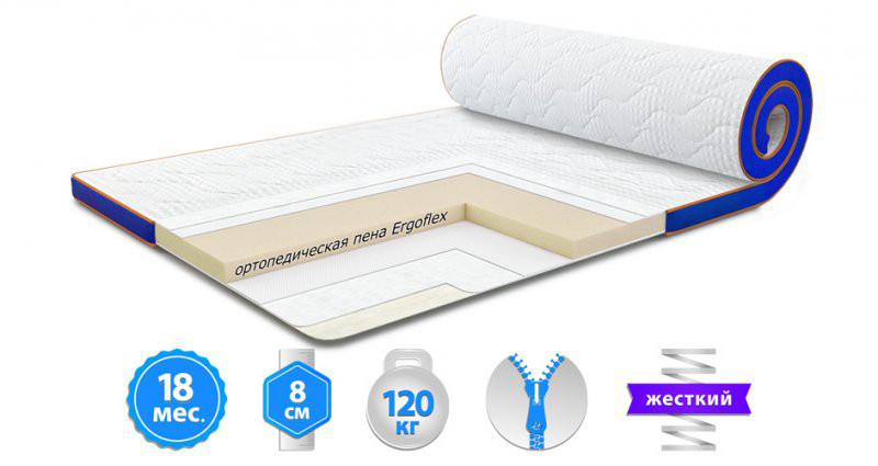 Футон Sleep&Fly Super Flex Стрейч 140x190 см (3003751401901)