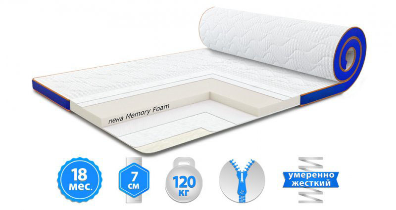 Футон Sleep&Fly Super Memo Стрейч 80x190 см (3003760801907)
