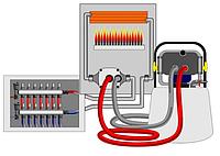 Оборудование для сервиса, инструмент для монтажа, паковка