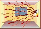 Настенный обогреватель-картина лазурный берег, фото 3