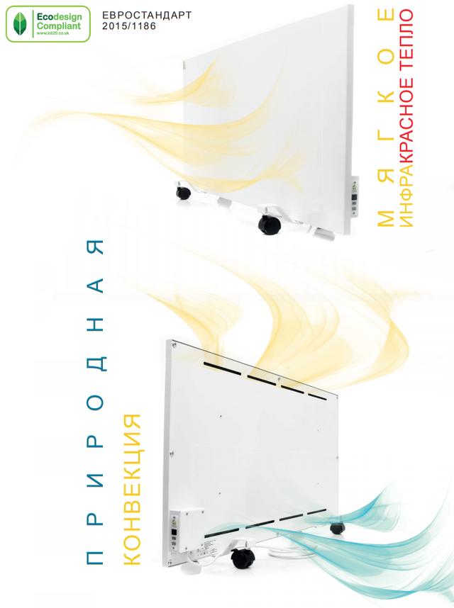 ensa способы передачи тепла
