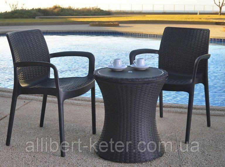 Набор садовой мебели Pacific Cool Bar Rattan Style Patio из искусственного ротанга